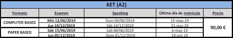 fechas exámenes de Cambridge en Granada 2019